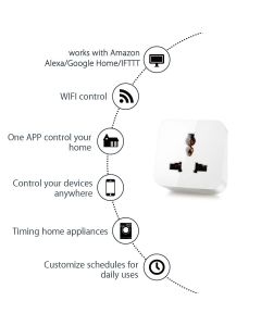 wifi-smart-plug-compatibility-pakistan