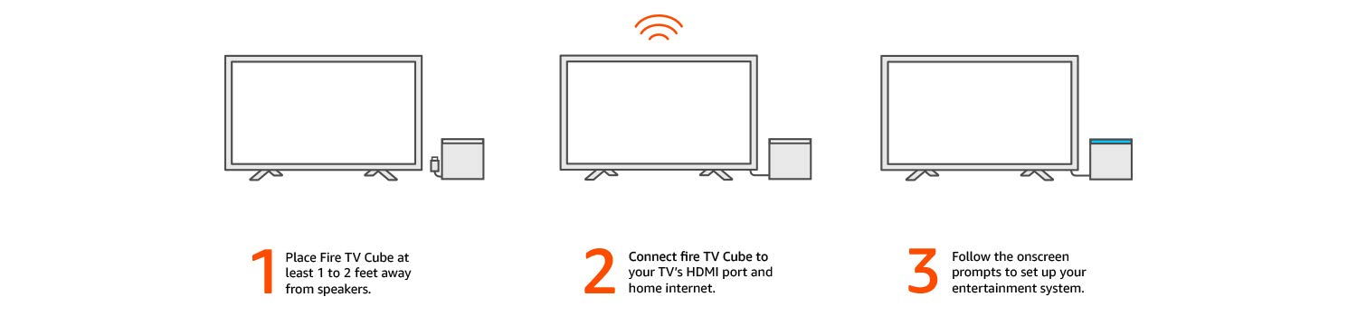 Set up of Amazon Fire TV Cube