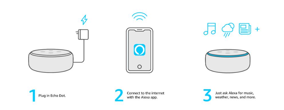 Setting up Alexa Echo Dot 3rd generation