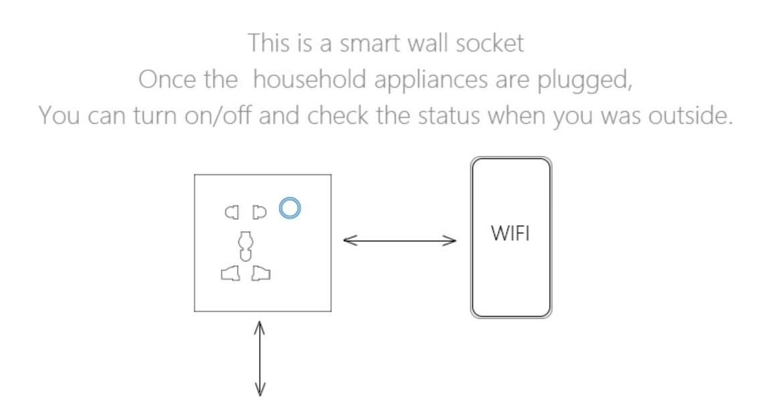 smart-wall-socket-pakistan